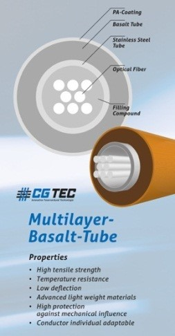 Multilayer-Basalt-Tube